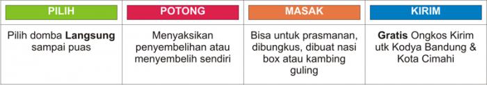 aqiqah-murah-bandung-dapur-aqiqah-bandung-layanan-paket-jasa-aqiqah